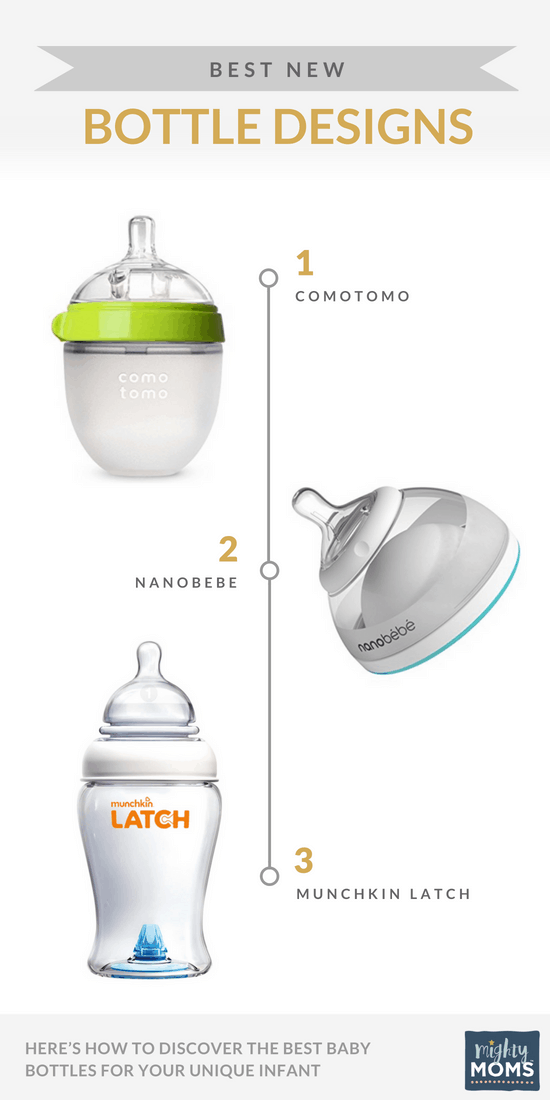 Best Baby Bottle for Innovative Designs - MightyMoms.club