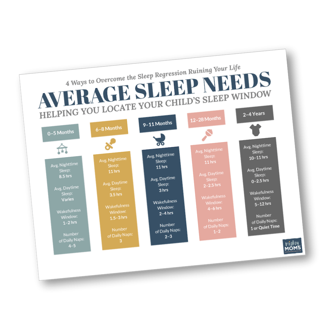 This free baby sleep chart can help you find a better daily routine. | MightyMoms.club